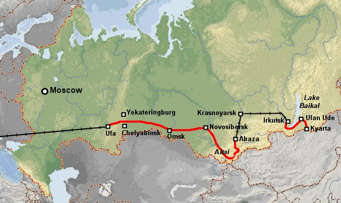Cycling In Russia General Info